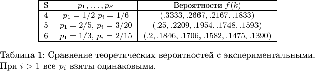 \begin{table}[h] \begin{center} \small{   \begin{tabular}{| c | c | c |c|}     \hline S& $p_1,\ldots,p_S$&Вероятности $f(k)$\\ \hline 4&$p_1=1/2$ $p_i=1/6$&$(.3333,.2667,.2167,.1833)$ \\ \hline 5&$p_1={2}/{5}$, $p_i={3}/{20}$&$(.25,.2209,.1954,.1748,.1593)$\\ \hline 6&$p_1={1}/{3}$, $p_i={2}/{15}$&$(.2,.1846,.1706,.1582,.1475,.1390)$\\ \hline    \end{tabular}     \caption{Сравнение теоретических вероятностей с экспериментальными. При $i>1$ все $p_i$ взяты одинаковыми.}     \label{tab:results}     } \end{center} \end{table}