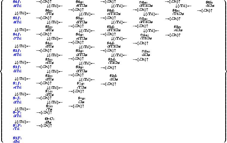 $ \left\{\begin{matrix} {\color{blue}^{\theta6f{:}}_{\mathrm{{:}9Td}}}   &^{\to(\mathrm{{:}Dt})\uparrow~~ ~~ ~~}_{~~ ~~ ~~\downarrow(\mathrm{{:}Td})\leftarrow}     &^{\theta6g{:}}_{\mathrm{{:}6TD\o}}       &^{\to(\mathrm{{:}Dt})\uparrow~~ ~~ ~~}_{~~ ~~ ~~\downarrow(\mathrm{{:}Td})\leftarrow}         &^{{\pitchfork}6a{:}}_{\mathrm{{:}3T3D\o}}           &^{\to(\mathrm{{:}Dt})\uparrow~~ ~~ ~~}_{~~ ~~ ~~\downarrow(\mathrm{{:}Td})\leftarrow}             &^{\theta6b{:}}_{\mathrm{{:}5D\o}} \\ _{~~ ~~ ~~\downarrow(\mathrm{{:}Td})\leftarrow}   &^{\theta6c{:}}_{\mathrm{{:}7T\o}}     &^{\to(\mathrm{{:}Dt})\uparrow~~ ~~ ~~}_{~~ ~~ ~~\downarrow(\mathrm{{:}Td})\leftarrow}       &^{\theta6d{:}}_{\mathrm{{:}4T2D\o}}         &^{\to(\mathrm{{:}Dt})\uparrow~~ ~~ ~~}_{~~ ~~ ~~\downarrow(\mathrm{{:}Td})\leftarrow}           &^{\theta6e{:}}_{\mathrm{{:}T4D\o}}             &^{\to(\mathrm{{:}Dt})\uparrow~~ ~~ ~~} \\ {\color{blue}^{\theta5f{:}}_{\mathrm{{:}8Td}}}   &^{\to(\mathrm{{:}Dt})\uparrow~~ ~~ ~~}_{~~ ~~ ~~\downarrow(\mathrm{{:}Td})\leftarrow}     &^{\theta5g{:}}_{\mathrm{{:}5TD\o}}       &^{\to(\mathrm{{:}Dt})\uparrow~~ ~~ ~~}_{~~ ~~ ~~\downarrow(\mathrm{{:}Td})\leftarrow}         &^{{\pitchfork}5a{:}}_{\mathrm{{:}2T3D\o}}           &^{\to(\mathrm{{:}Dt})\uparrow~~ ~~ ~~} \\ _{~~ ~~ ~~\downarrow(\mathrm{{:}Td})\leftarrow}   &^{\theta5c{:}}_{\mathrm{{:}6T\o}}     &^{\to(\mathrm{{:}Dt})\uparrow~~ ~~ ~~}_{~~ ~~ ~~\downarrow(\mathrm{{:}Td})\leftarrow}       &^{\theta5d{:}}_{\mathrm{{:}3T2D\o}}         &^{\to(\mathrm{{:}Dt})\uparrow~~ ~~ ~~}_{~~ ~~ ~~\downarrow(\mathrm{{:}Td})\leftarrow}           &^{\theta5e{:}}_{\mathrm{{:}4D\o}} \\ {\color{blue}^{\theta4f{:}}_{\mathrm{{:}7Td}}}   &^{\to(\mathrm{{:}Dt})\uparrow~~ ~~ ~~}_{~~ ~~ ~~\downarrow(\mathrm{{:}Td})\leftarrow}     &^{\theta4g{:}}_{\mathrm{{:}4TD\o}}       &^{\to(\mathrm{{:}Dt})\uparrow~~ ~~ ~~}_{~~ ~~ ~~\downarrow(\mathrm{{:}Td})\leftarrow}         &^{{\pitchfork}4a{:}}_{\mathrm{{:}T3D\o}}           &^{\to(\mathrm{{:}Dt})\uparrow
